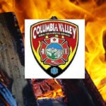 Backyard fires prompt numerous calls to fire departments